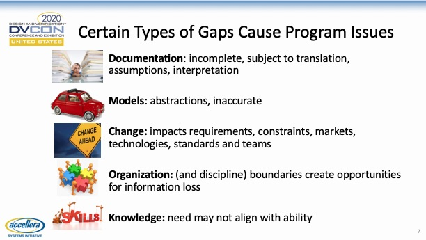 Learning to live with the gaps between design and verification