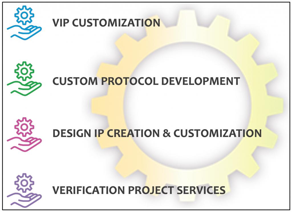 SmartDV Services