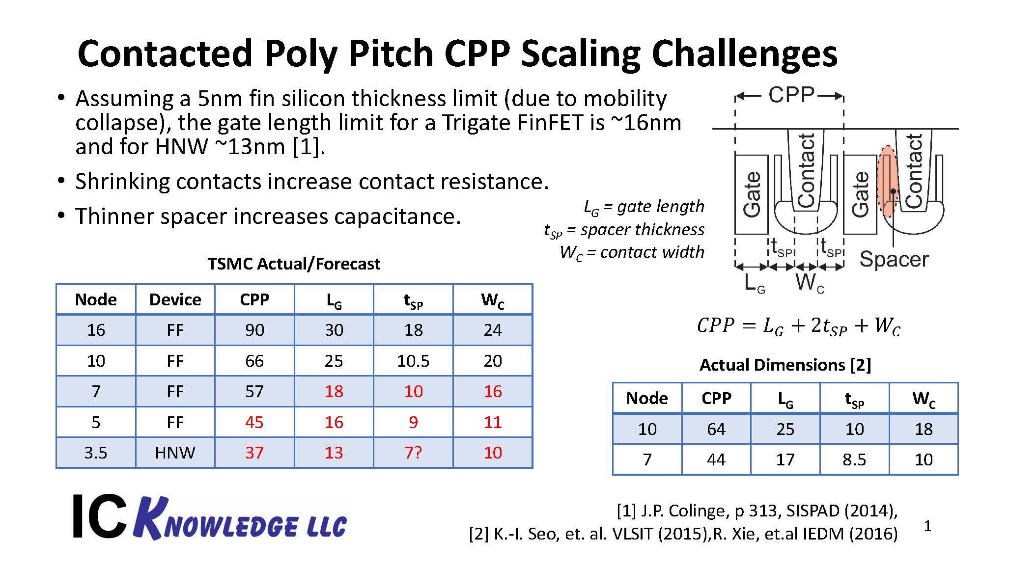TSMC Process Lead Slides 20200427 Page 1