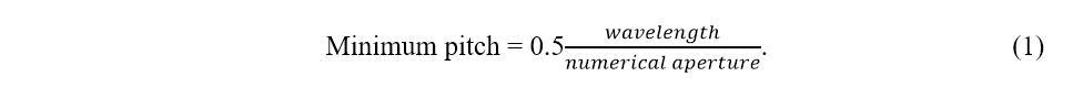 litho resolution equation 1