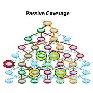 Img3 Passive NEW