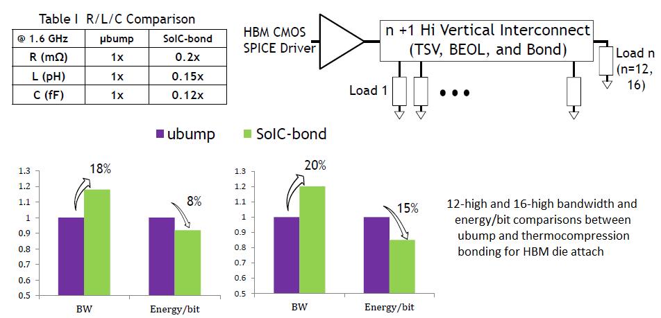 BW energy comparison