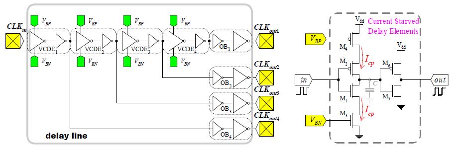 DLL basics