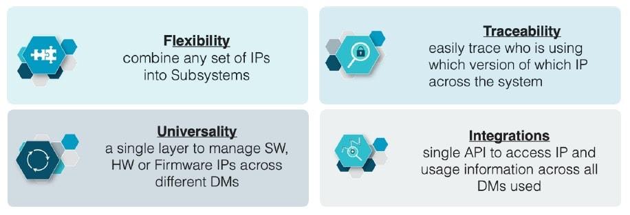 Separating IP data and meta data min