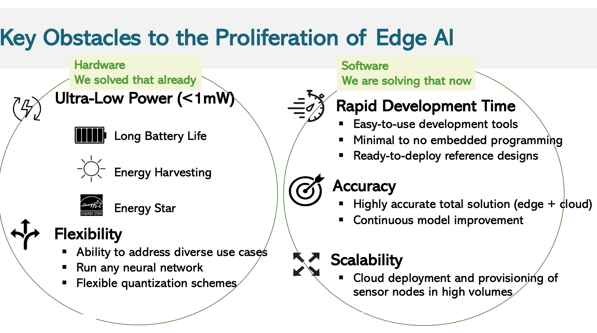 Obstacles to Edge AI min
