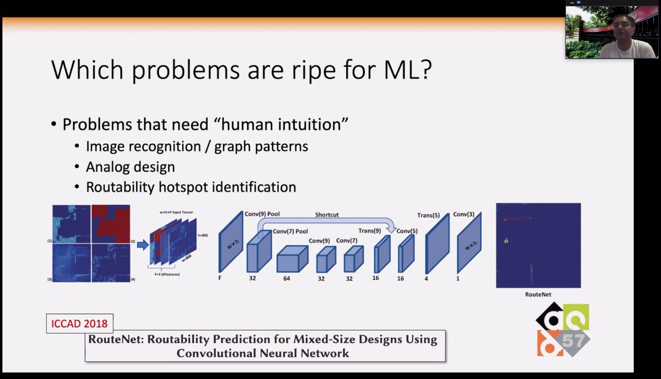Which problems are ripe for AIML