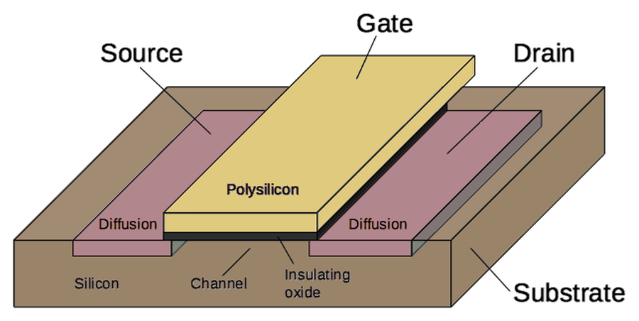 Structure of a MOSFET in the integrated circuit.