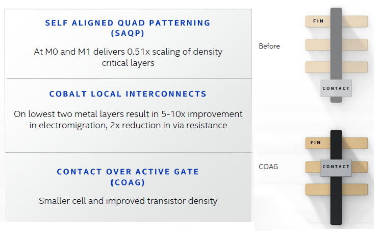 10nm enhancements