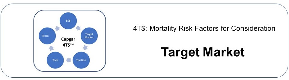 CAPGAR Target Market