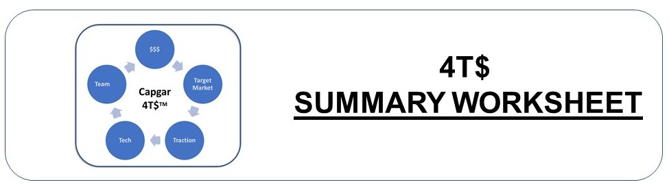CAPGAR Summary Worksheet