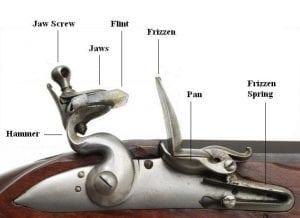 Flintlock Mechanism Wikipedia
