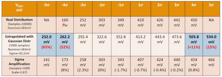 comparision table min