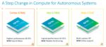 Arm Pushes Mobility, Industry