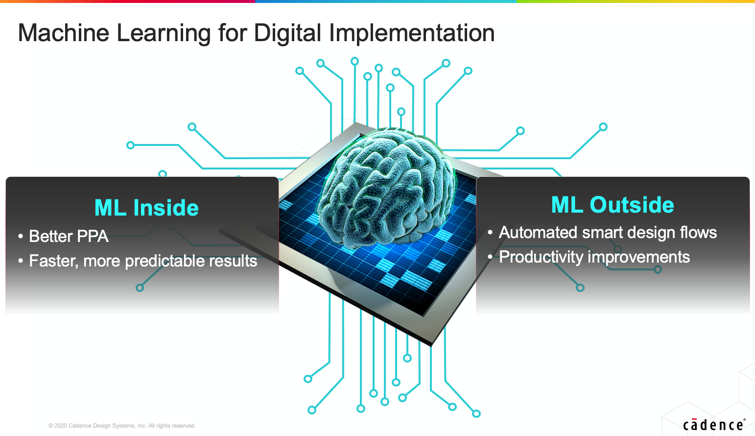 How ML Enables Cadence Digital Tools to Deliver Better PPA