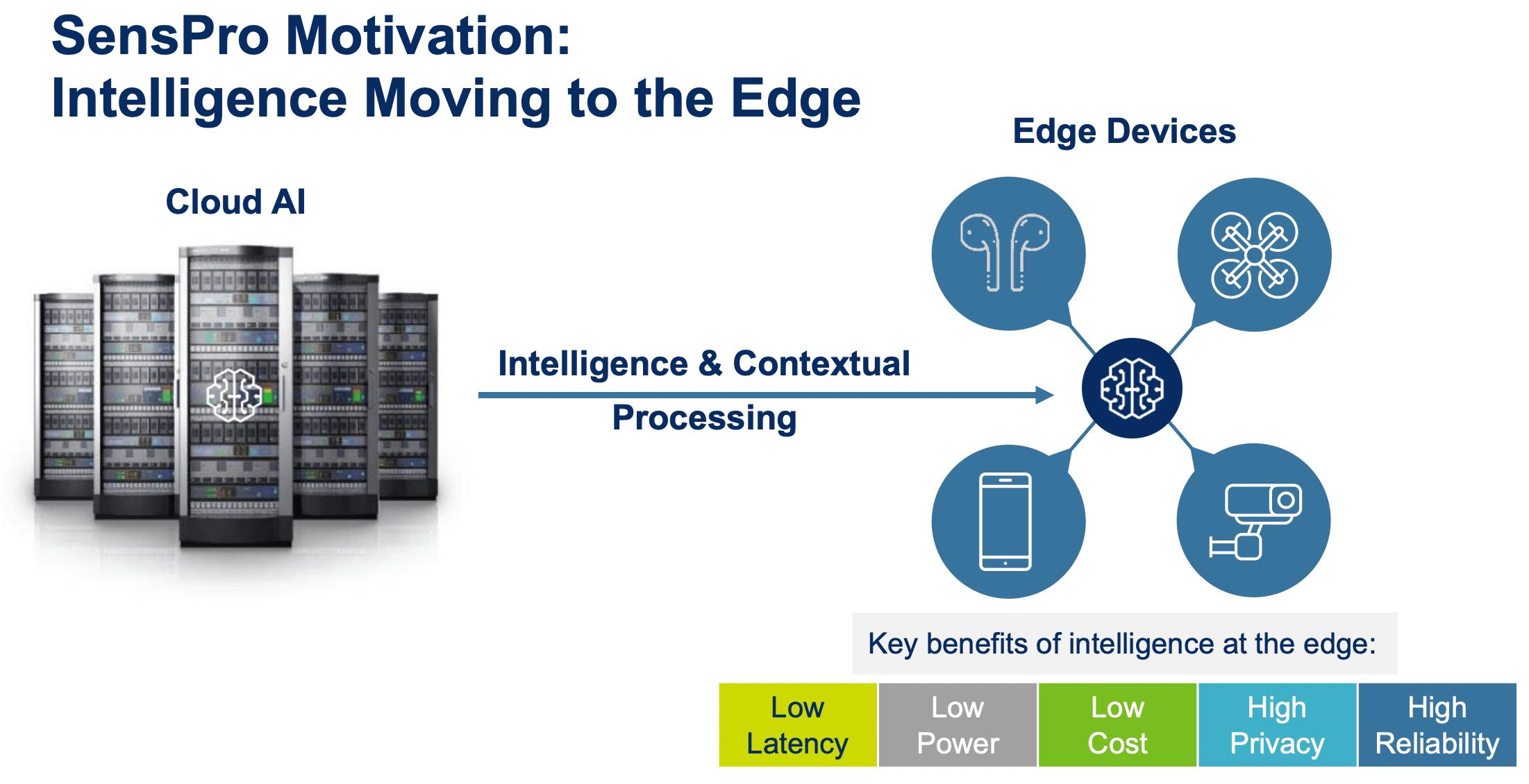 Low Energy Intelligence