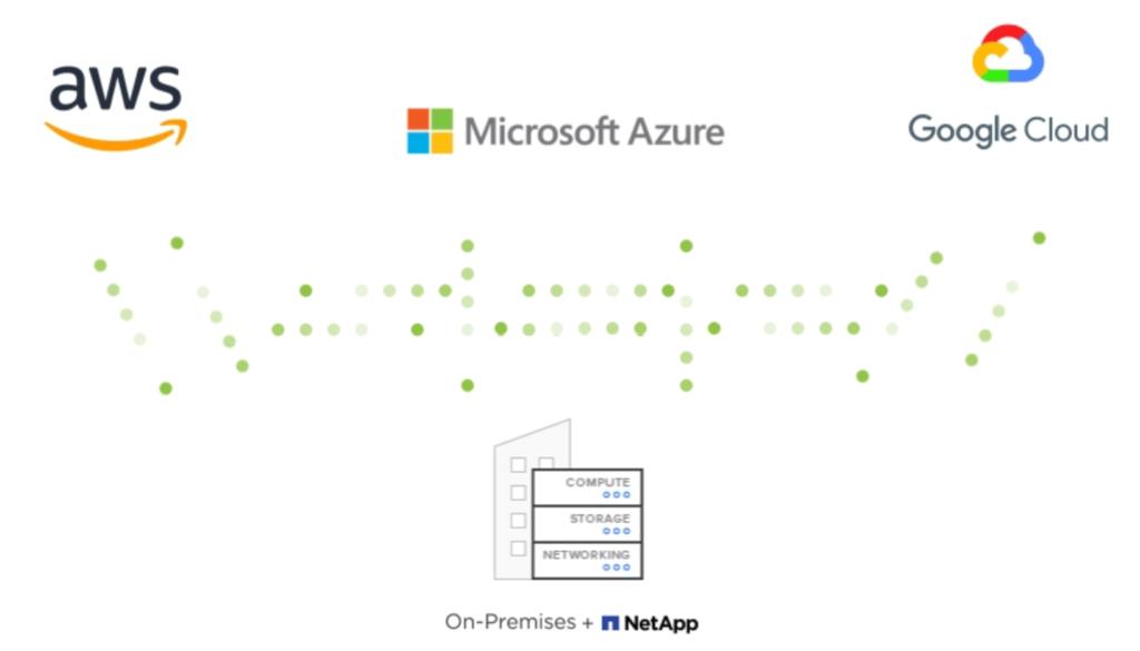 NetApp unifies cloud and on premise