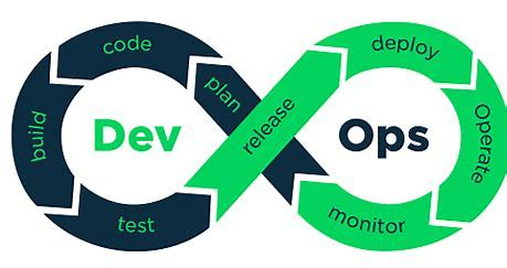 Agile and DevOps for Hardware