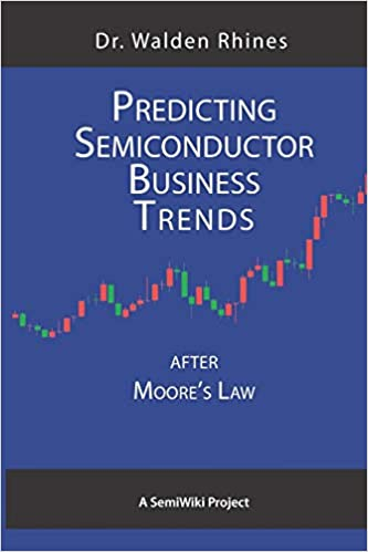 Predicting Semiconductor Business Trends SemiWiki
