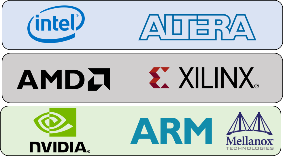 The Future of FPGAs