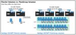 NetApps FlexGroup Volumes – A Game Changer for EDA Workflows