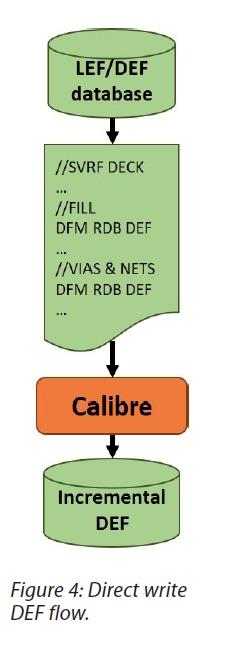 Siemens EDA DFM flow