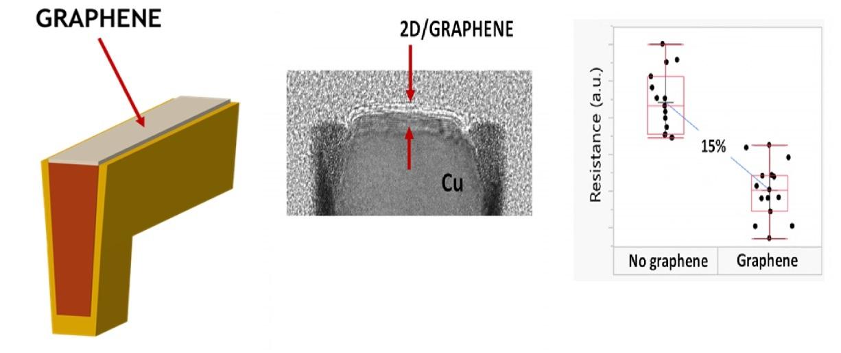 graphene on Cu v2