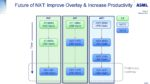 SPIE DUV 2021 ASML NXT4 DryWet Presentation final noWPD2 Page 42
