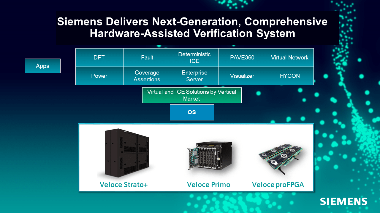 Siemens Hardware assisted Verification platform launch graphic 2 32521 min