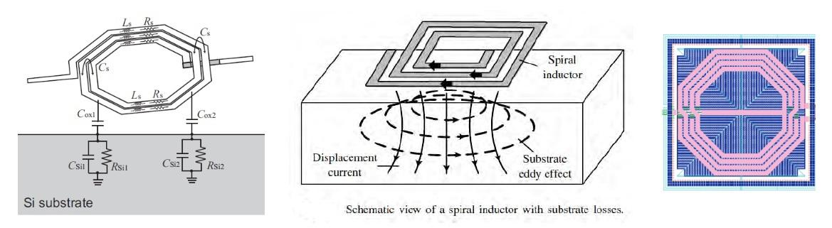 basic spiral