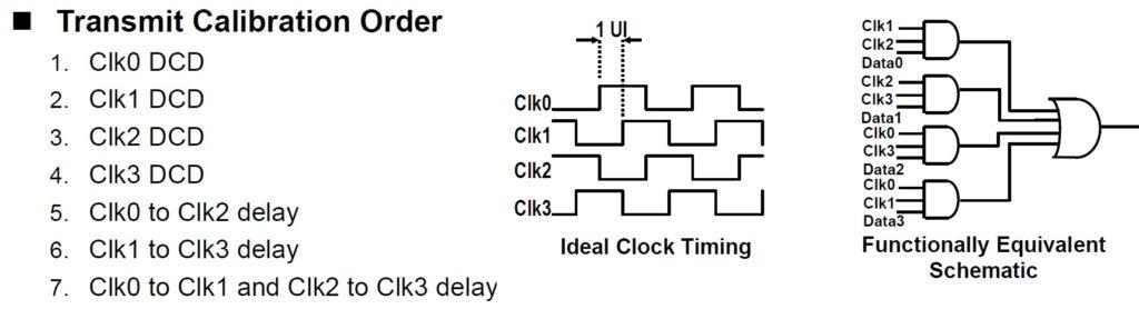 calibration patterns v2