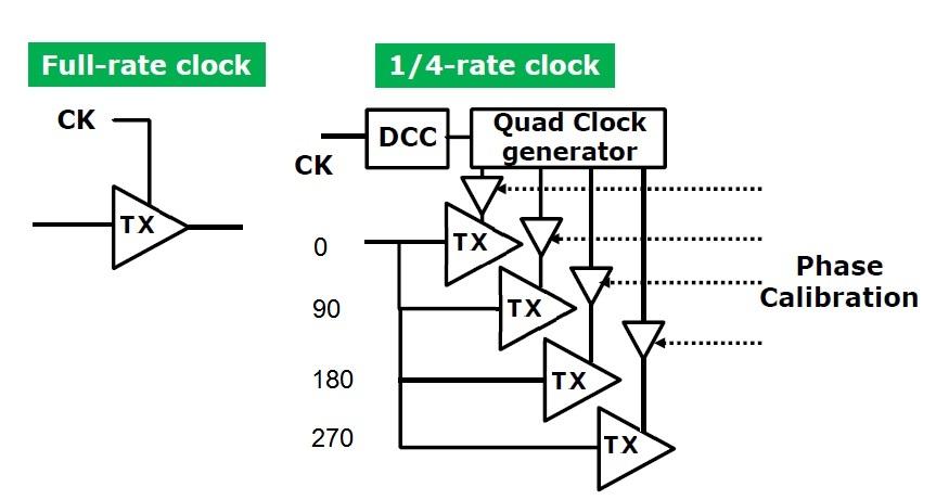 quad clocks