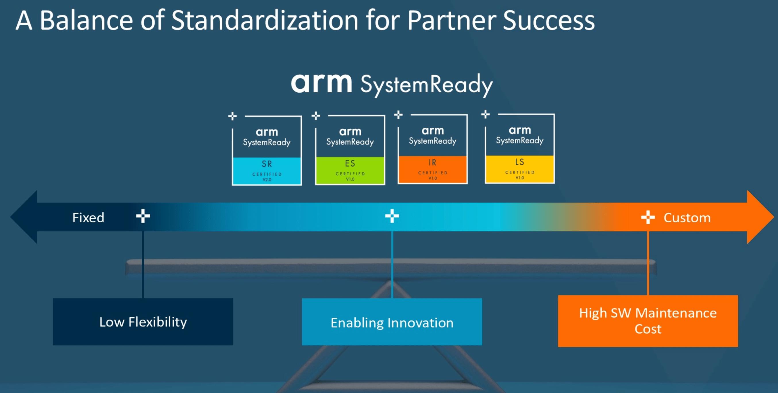 Arm Announces v9 Generation