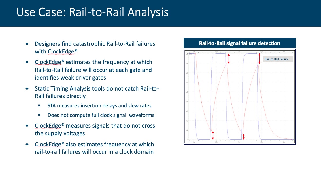 Clock analysis rail to rail