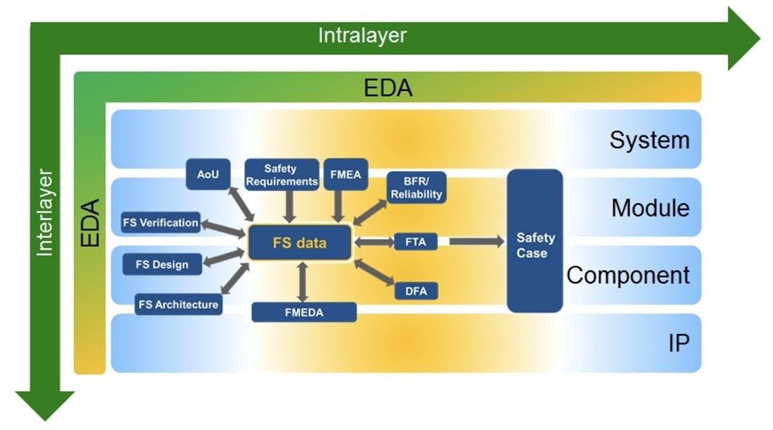 FS data model min