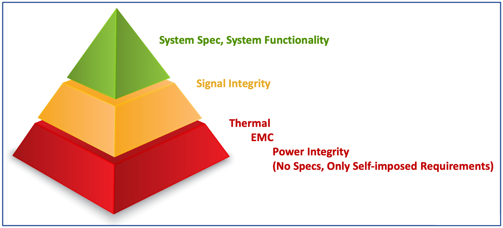 Samtec Keynote – Power Integrity is the New Black Magic
