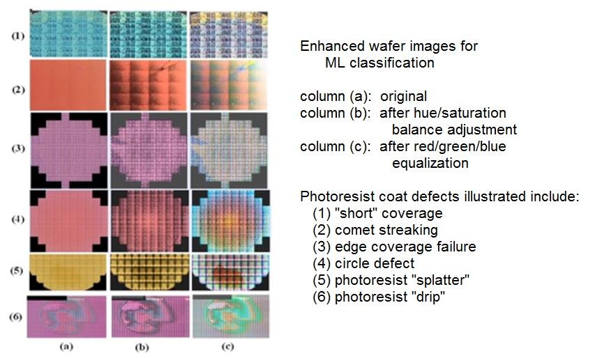 enhanced defect images