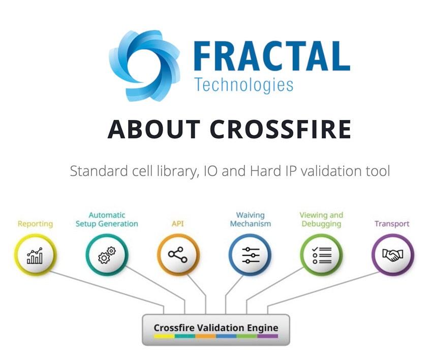 fractal CrossFire min