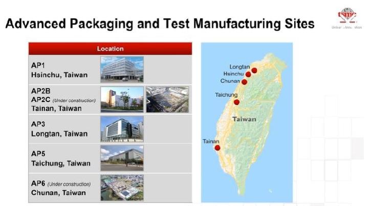 AP map packaging tsmc
