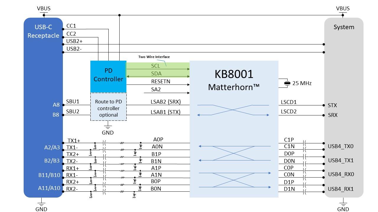 Kandou KB8001 Block Diagram