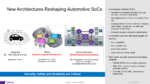 New Architectures Reshaping Auto SoCs