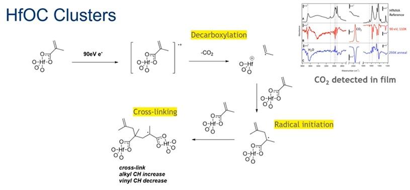 metal oxide resist