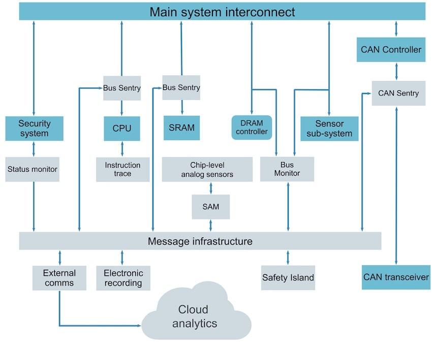 Embedded Analytics min