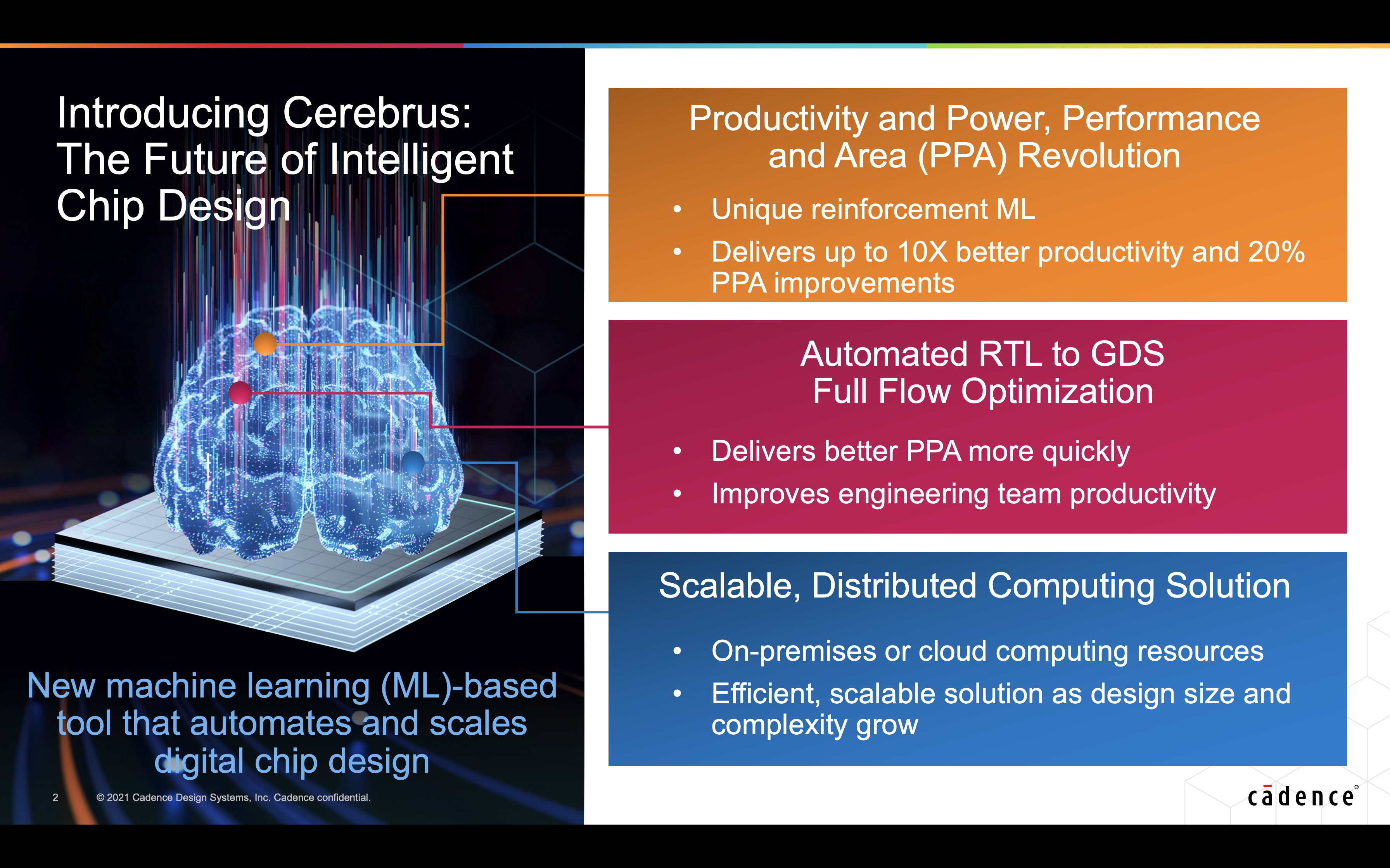 Cerebrus, the ML-based Intelligent Chip Explorer from Cadence