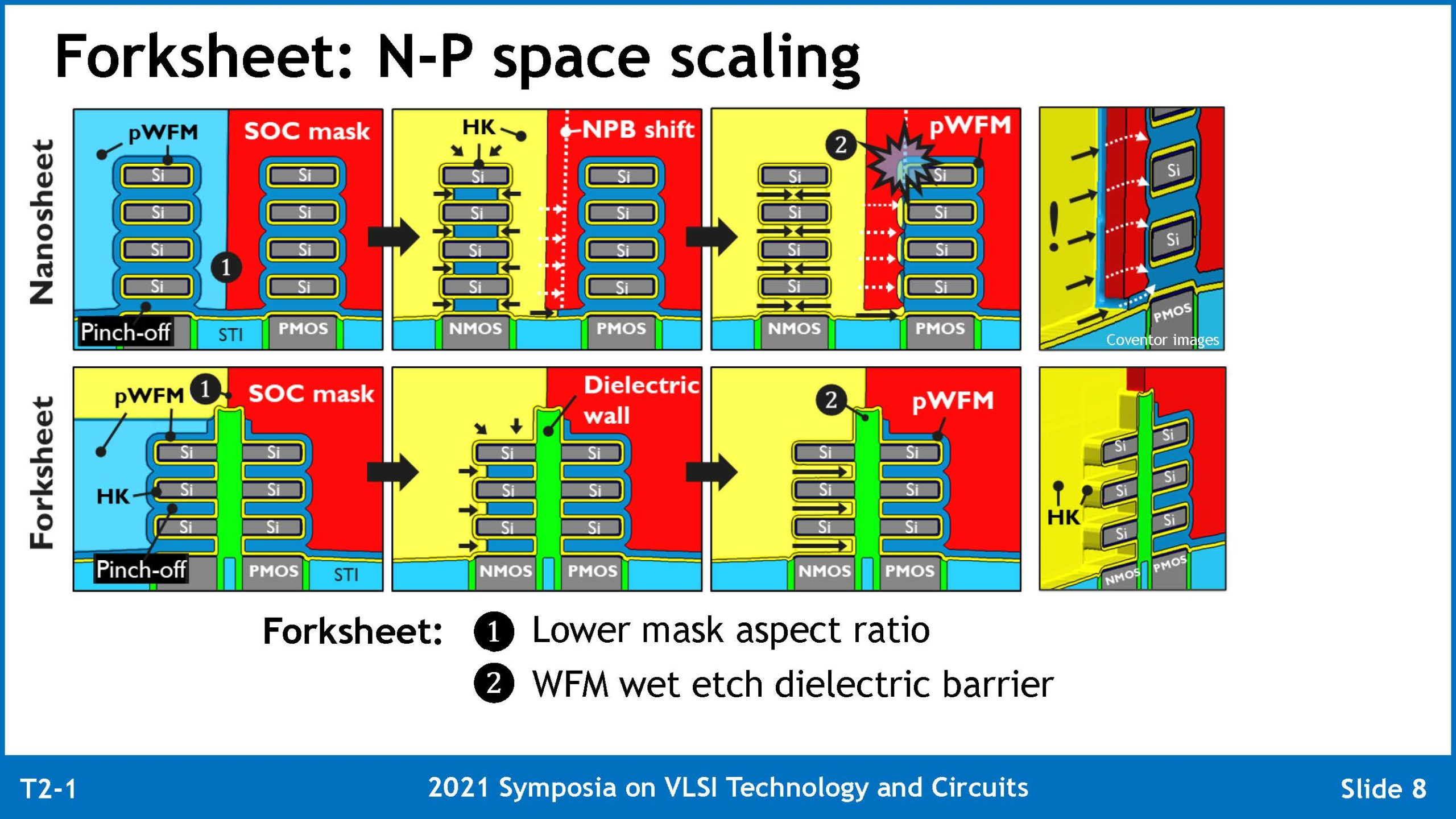 VLSI2021 T2 1 Mertens v2 Page 09 fs hns