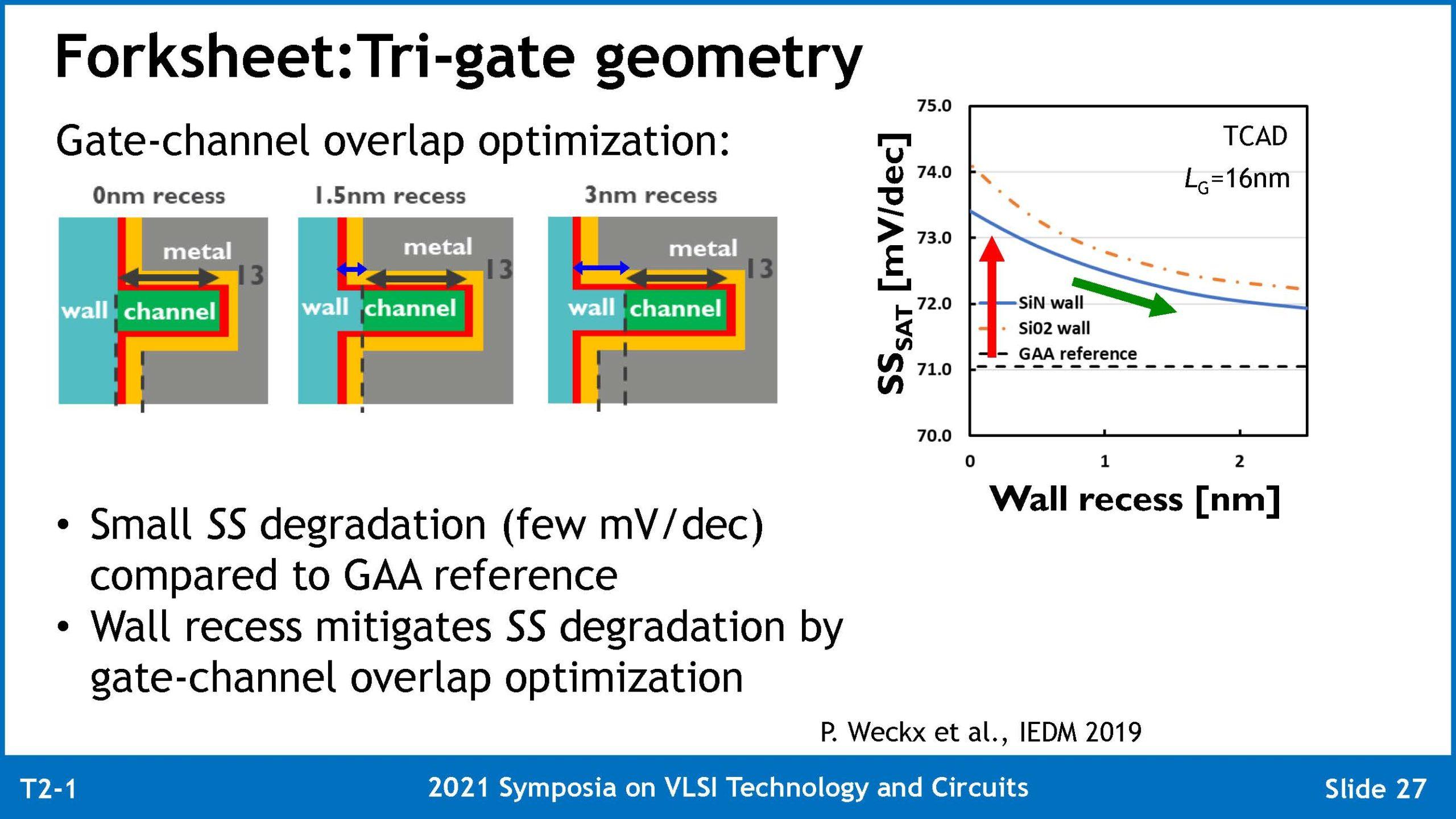 VLSI2021 T2 1 Mertens v2 Page 28