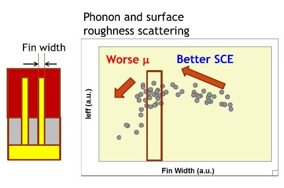 fin width analysis 1