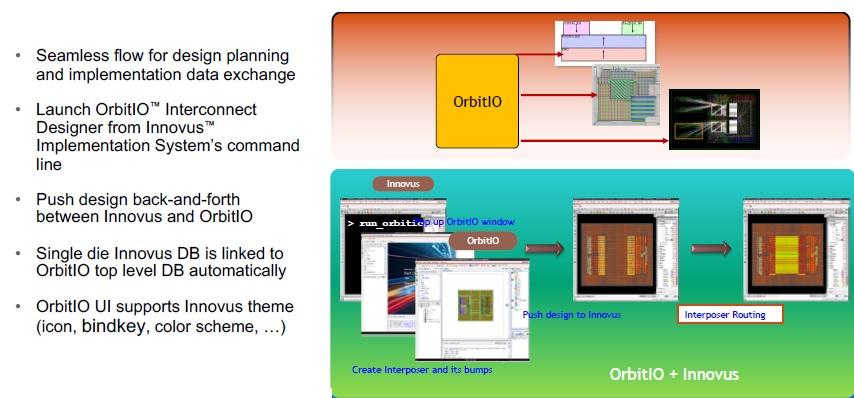 orbit IO Innovus integration
