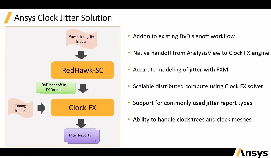 Ansys clock jitter analysis