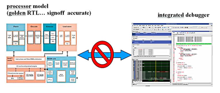Debugging Embedded Software on Veloce min
