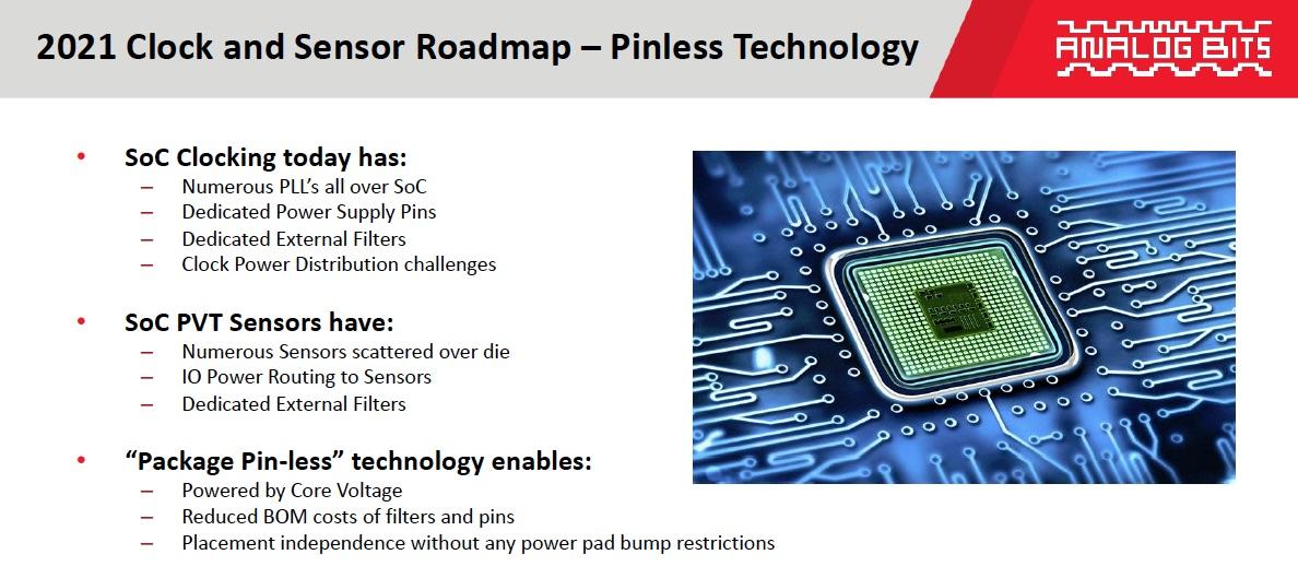 Pin less PLLs from Analog Bits